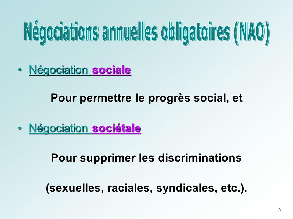 Négociation socialeNégociation sociale Pour permettre le progrès social, et Négociation sociétaleNégociation sociétale Pour supprimer les discriminations (sexuelles, raciales, syndicales, etc.).