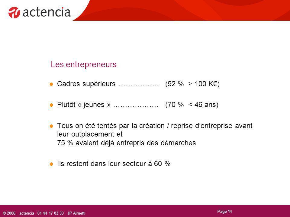 © 2006 actencia 01 44 17 83 33 JP Aimetti Page 14 Les entrepreneurs Cadres supérieurs ……………..(92 % > 100 K) Plutôt « jeunes » ……………….(70 % < 46 ans) T
