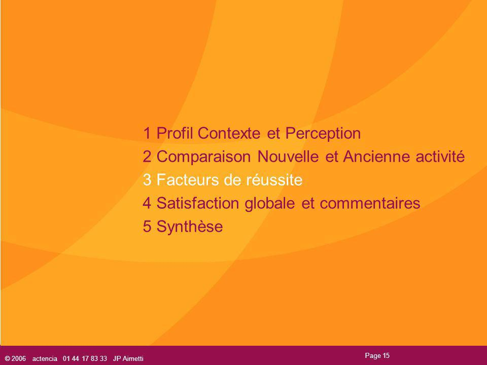 © 2006 actencia 01 44 17 83 33 JP Aimetti Page 15 1 Profil Contexte et Perception 2 Comparaison Nouvelle et Ancienne activité 3 Facteurs de réussite 4