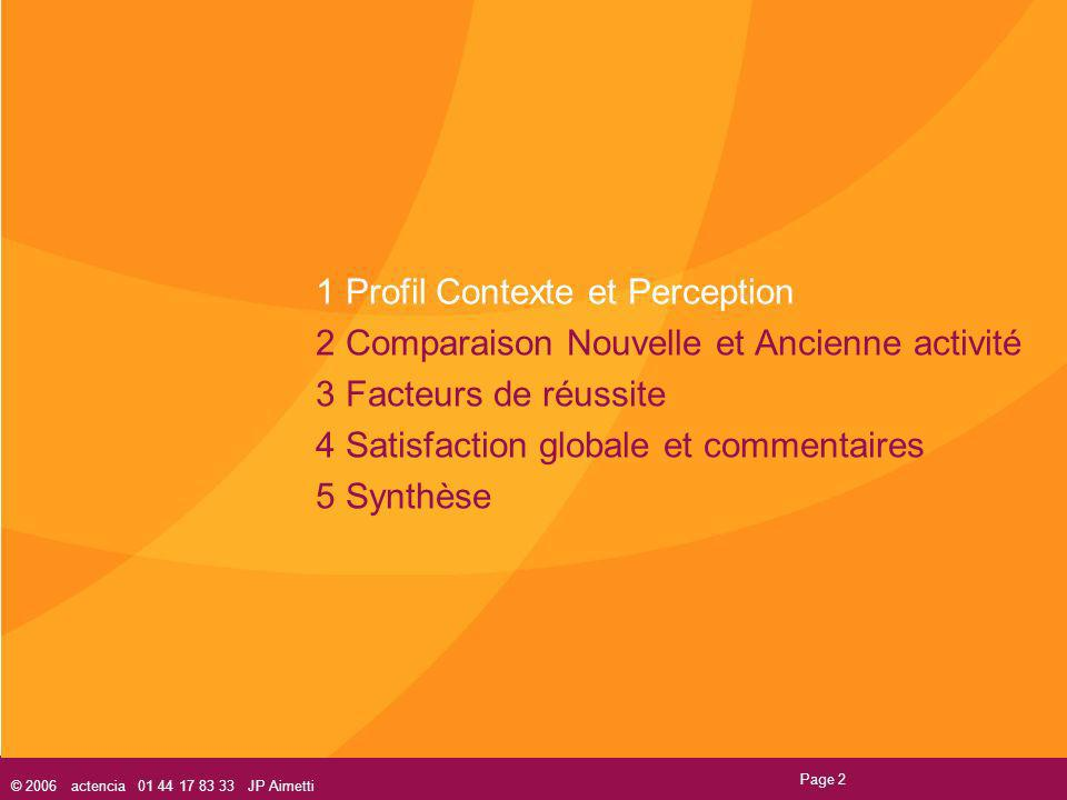 Page 2 1 Profil Contexte et Perception 2 Comparaison Nouvelle et Ancienne activité 3 Facteurs de réussite 4 Satisfaction globale et commentaires 5 Syn
