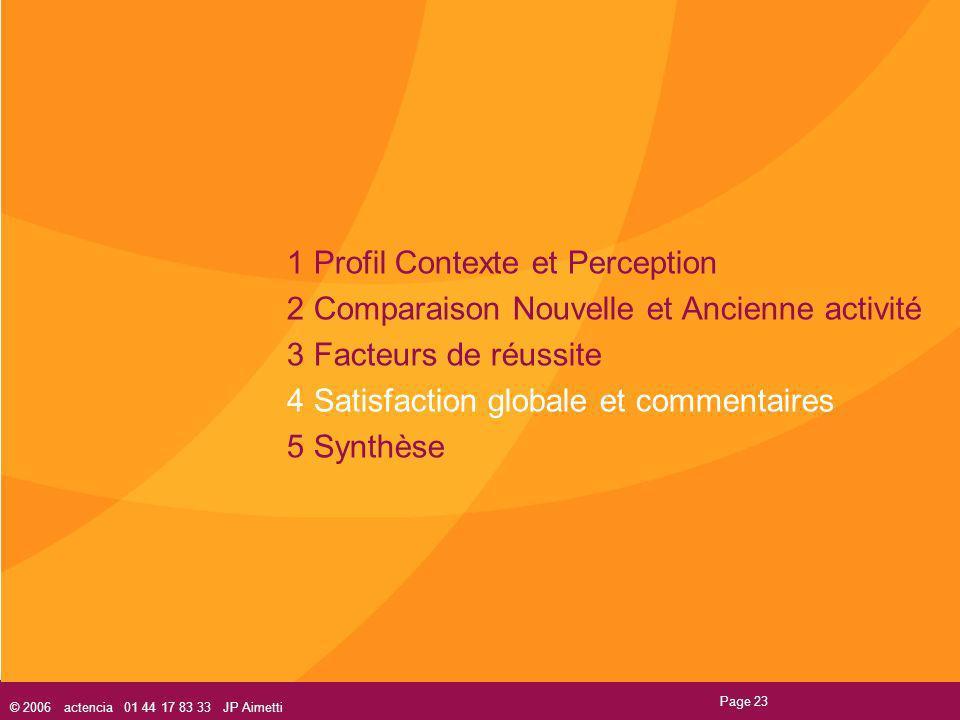 © 2006 actencia 01 44 17 83 33 JP Aimetti Page 23 1 Profil Contexte et Perception 2 Comparaison Nouvelle et Ancienne activité 3 Facteurs de réussite 4