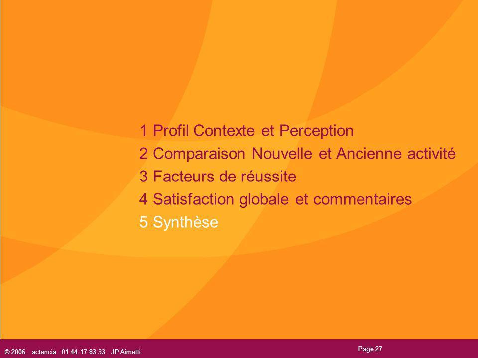 © 2006 actencia 01 44 17 83 33 JP Aimetti Page 27 1 Profil Contexte et Perception 2 Comparaison Nouvelle et Ancienne activité 3 Facteurs de réussite 4