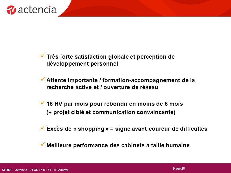 © 2006 actencia 01 44 17 83 33 JP Aimetti Page 28 Très forte satisfaction globale et perception de développement personnel Attente importante / format