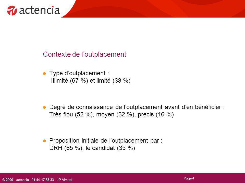 © 2006 actencia 01 44 17 83 33 JP Aimetti Page 4 Contexte de loutplacement Type doutplacement : Illimité (67 %) et limité (33 %) Degré de connaissance