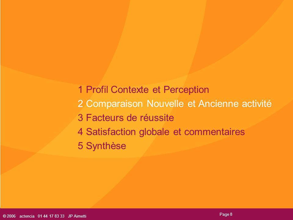 © 2006 actencia 01 44 17 83 33 JP Aimetti Page 8 1 Profil Contexte et Perception 2 Comparaison Nouvelle et Ancienne activité 3 Facteurs de réussite 4