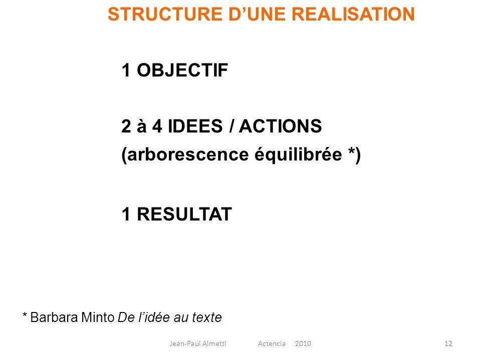 12 STRUCTURE DUNE REALISATION 1 OBJECTIF 2 à 4 IDEES / ACTIONS (arborescence équilibrée *) 1 RESULTAT * Barbara Minto De lidée au texte Jean-Paul Aime