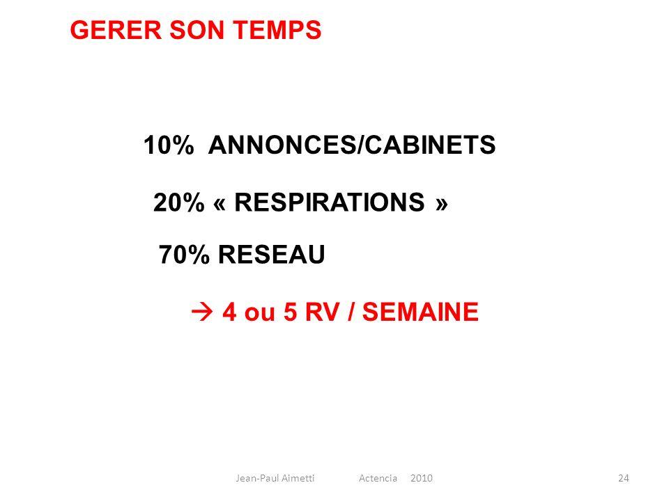 GERER SON TEMPS 10% ANNONCES/CABINETS 70% RESEAU 4 ou 5 RV / SEMAINE 20% « RESPIRATIONS » 24Jean-Paul Aimetti Actencia 2010