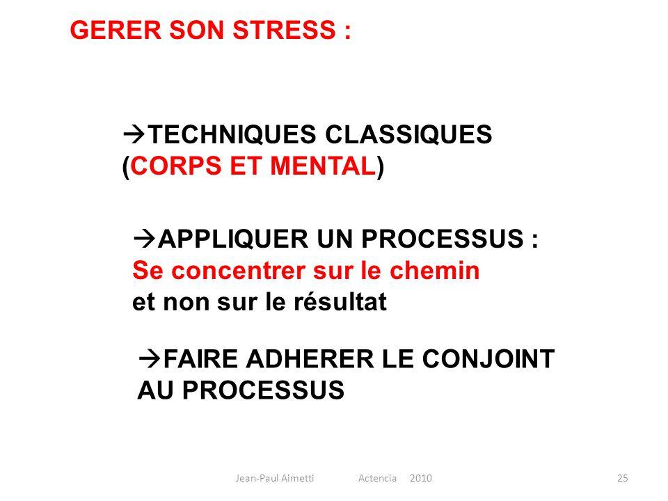 GERER SON STRESS : TECHNIQUES CLASSIQUES (CORPS ET MENTAL) APPLIQUER UN PROCESSUS : Se concentrer sur le chemin et non sur le résultat FAIRE ADHERER L