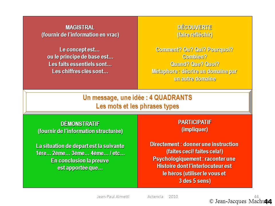 Un message, une idée : 4 QUADRANTS Les mots et les phrases types 44 MAGISTRAL (fournir de linformation en vrac) Le concept est… ou le principe de base