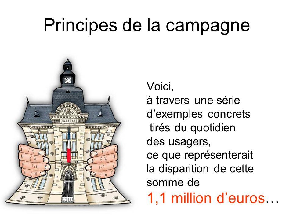 Principes de la campagne Voici, à travers une série dexemples concrets tirés du quotidien des usagers, ce que représenterait la disparition de cette somme de 1,1 million deuros…