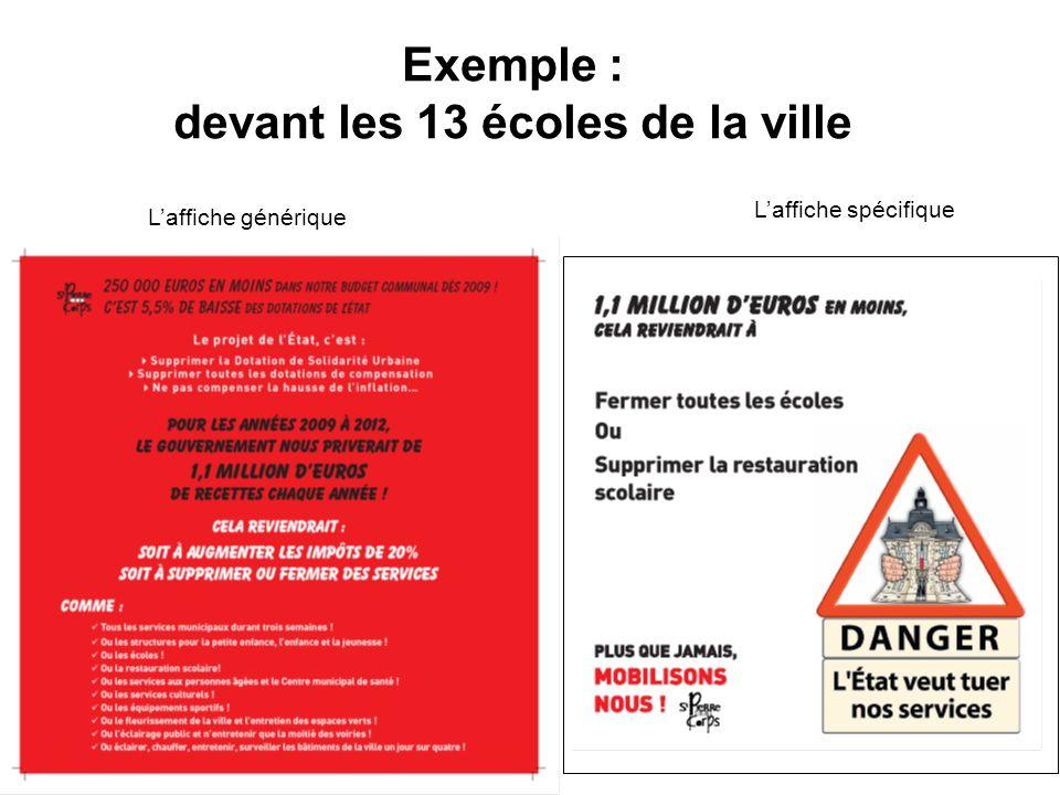 Laffiche générique Laffiche spécifique Exemple : devant les 13 écoles de la ville