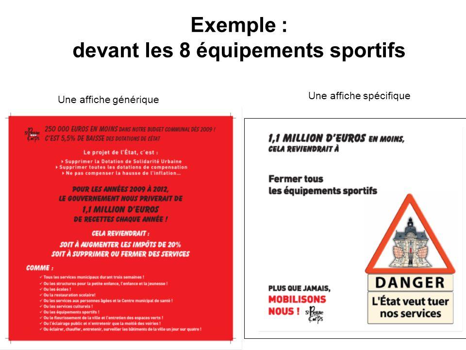 Une affiche générique Une affiche spécifique Exemple : devant les 8 équipements sportifs