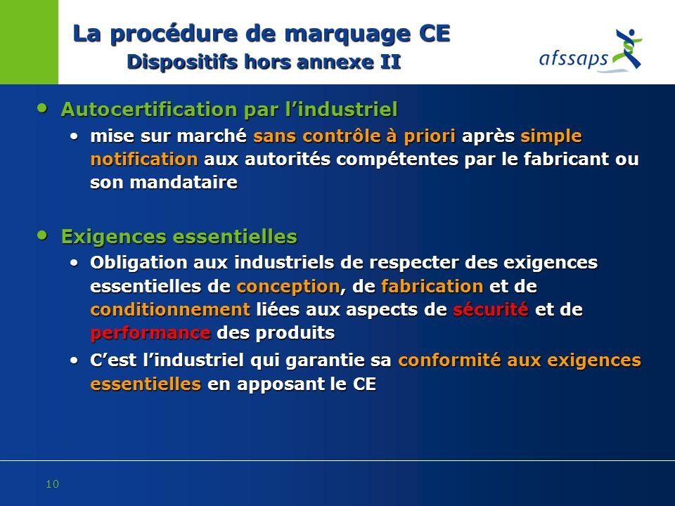 10 La procédure de marquage CE Dispositifs hors annexe II Autocertification par lindustriel Autocertification par lindustriel mise sur marché sans con