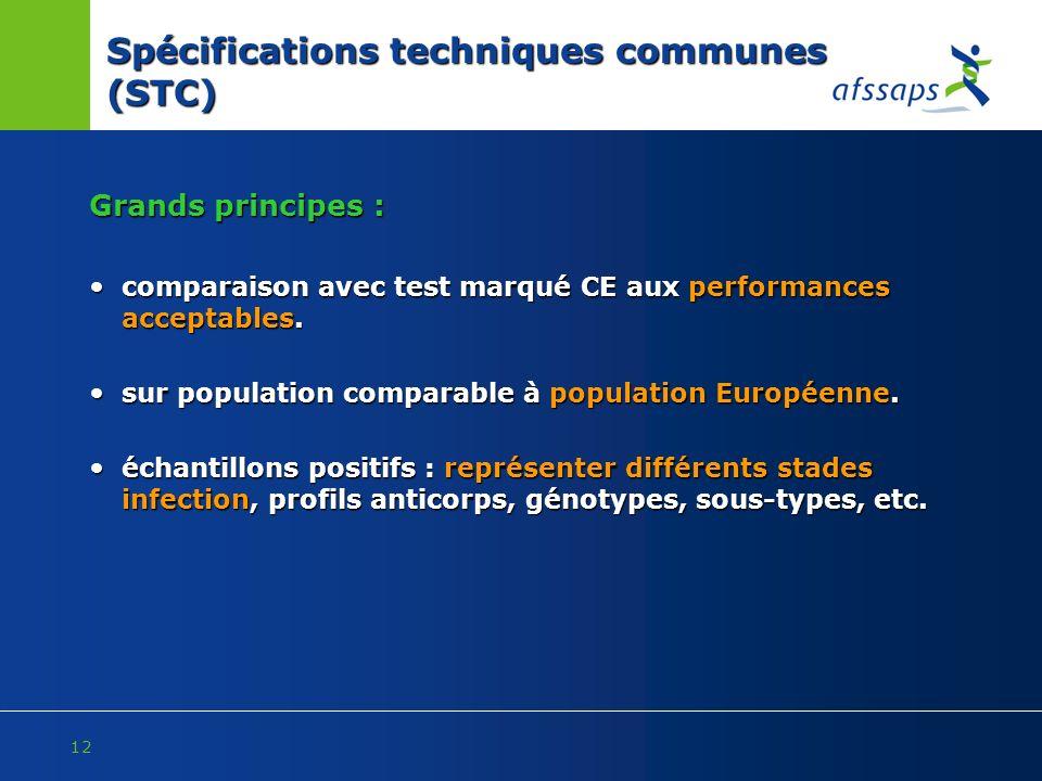 12 Spécifications techniques communes (STC) Grands principes : comparaison avec test marqué CE aux performances acceptables. comparaison avec test mar