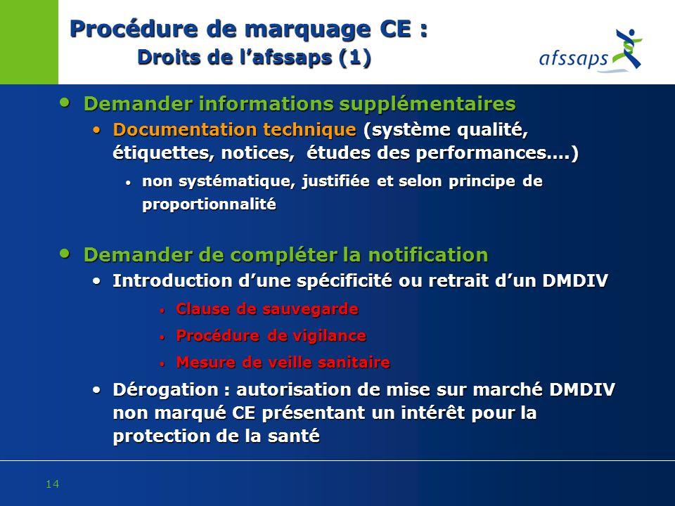 14 Procédure de marquage CE : Droits de lafssaps (1) Demander informations supplémentaires Demander informations supplémentaires Documentation techniq