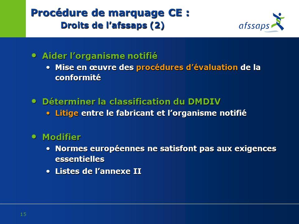 15 Procédure de marquage CE : Droits de lafssaps (2) Aider lorganisme notifié Aider lorganisme notifié Mise en œuvre des procédures dévaluation de la