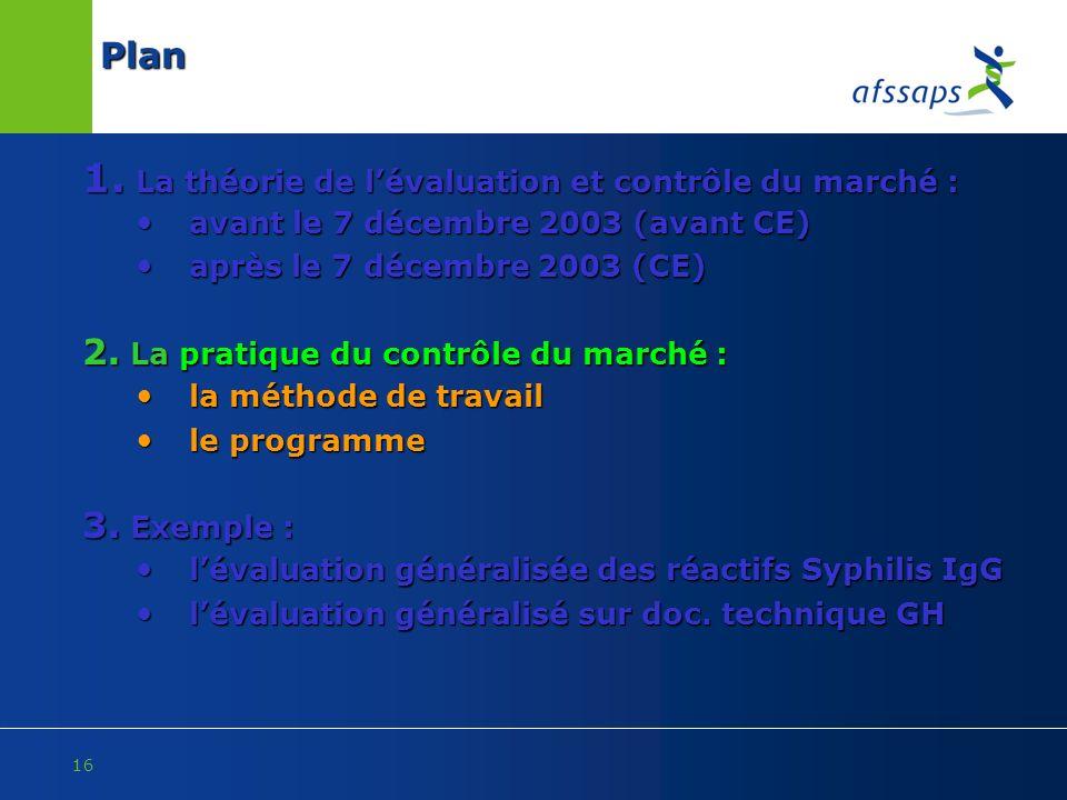 16 1. La théorie de lévaluation et contrôle du marché : avant le 7 décembre 2003 (avant CE) avant le 7 décembre 2003 (avant CE) après le 7 décembre 20
