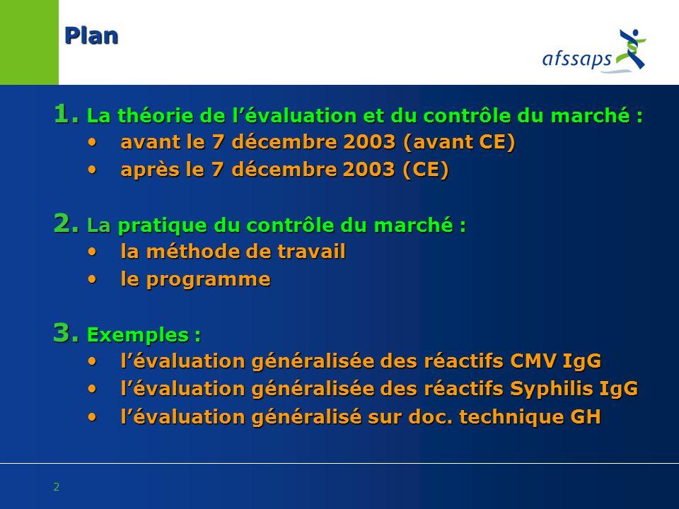 2 1. La théorie de lévaluation et du contrôle du marché : avant le 7 décembre 2003 (avant CE) avant le 7 décembre 2003 (avant CE) après le 7 décembre