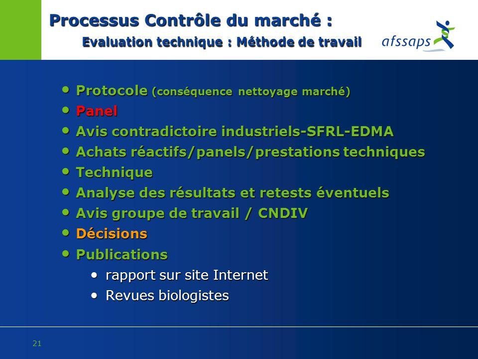 21 Processus Contrôle du marché : Evaluation technique : Méthode de travail Protocole (conséquence nettoyage marché) Protocole (conséquence nettoyage
