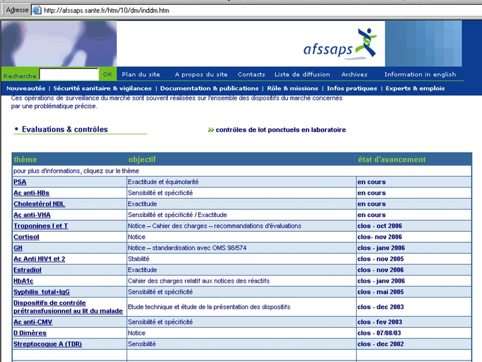 25 Programme contrôle marché : Contrôle ponctuel et activité Labo Etude de stabilité : Etude de stabilité : Stabilité VIH (2003-2004-2005) : labo DEDIM + ext.