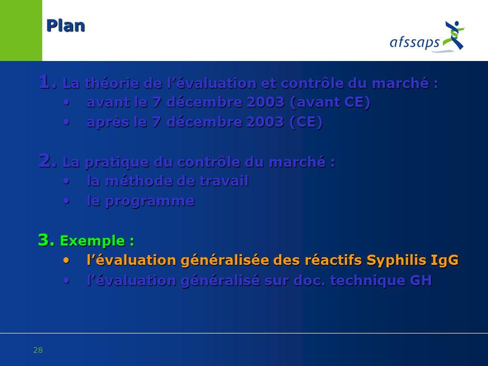 28 1. La théorie de lévaluation et contrôle du marché : avant le 7 décembre 2003 (avant CE) avant le 7 décembre 2003 (avant CE) après le 7 décembre 20