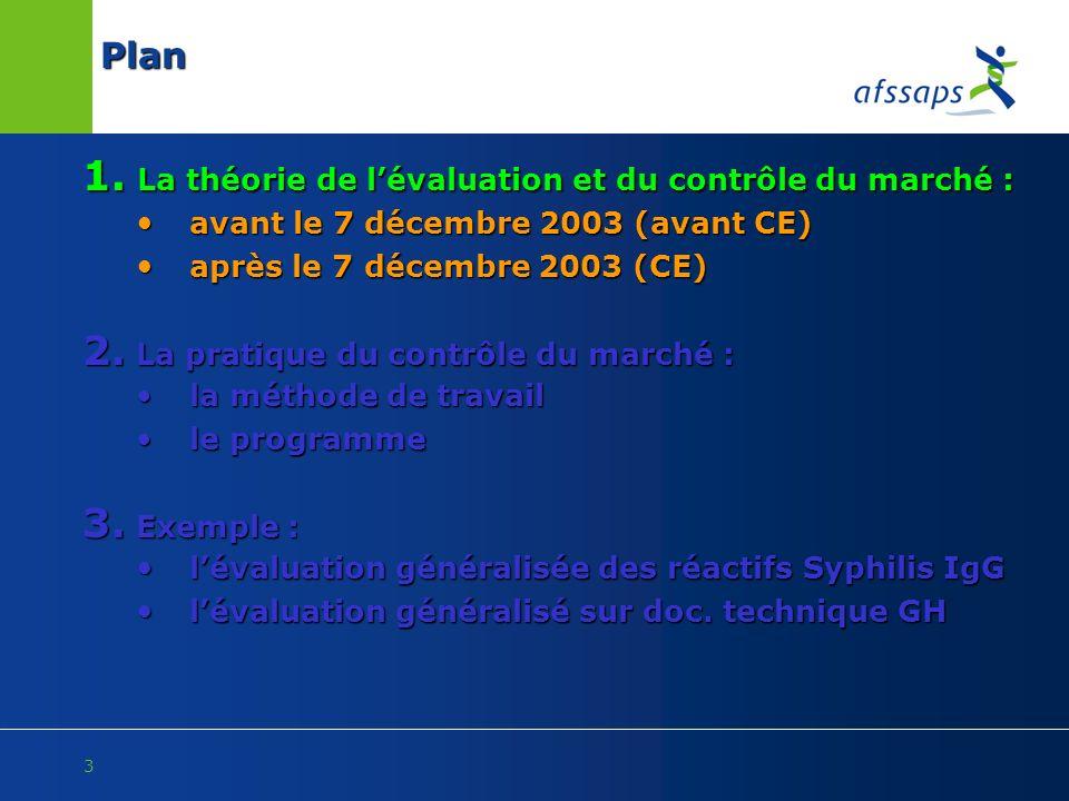 3 1. La théorie de lévaluation et du contrôle du marché : avant le 7 décembre 2003 (avant CE) avant le 7 décembre 2003 (avant CE) après le 7 décembre