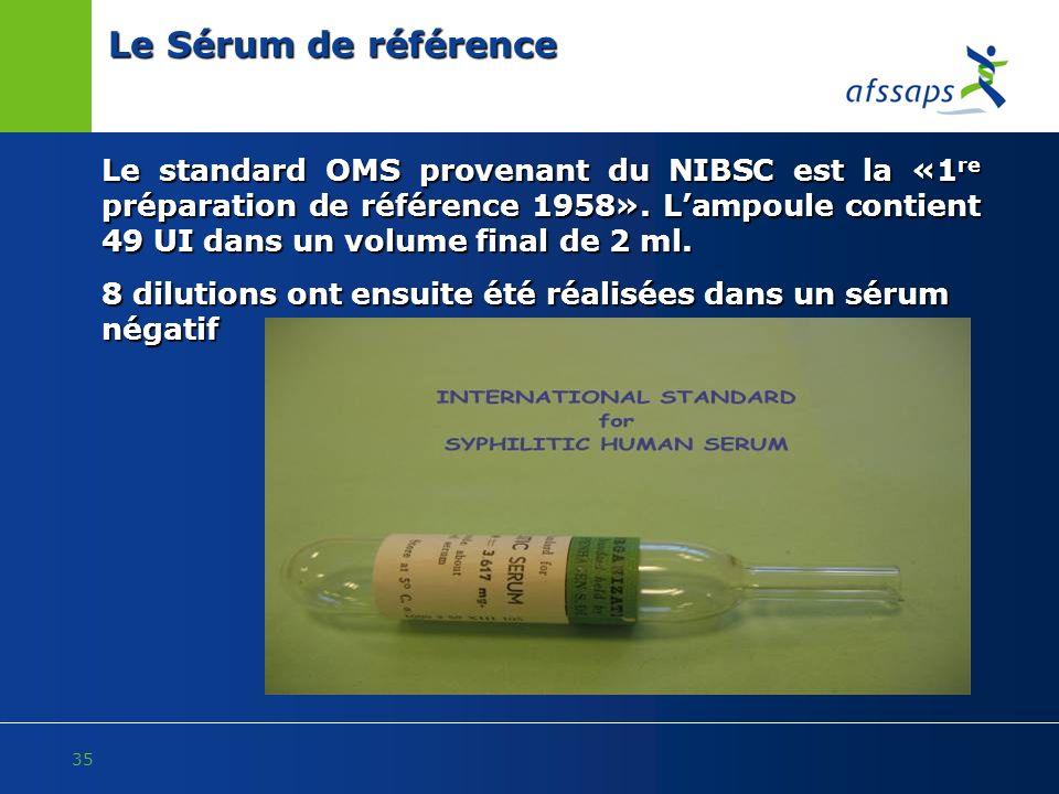 35 Le Sérum de référence Le standard OMS provenant du NIBSC est la «1 re préparation de référence 1958». Lampoule contient 49 UI dans un volume final