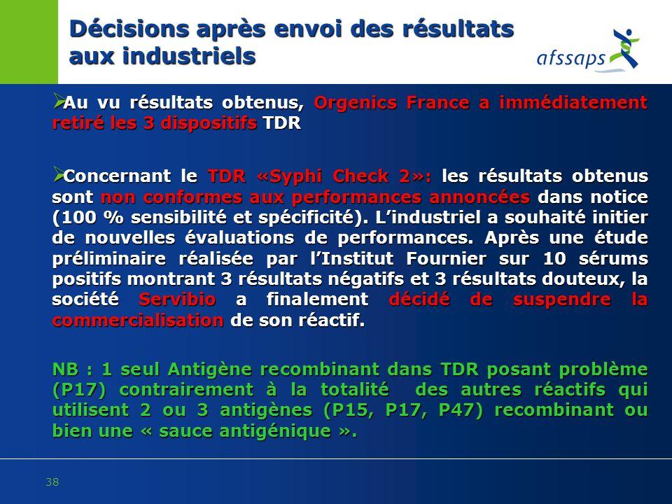 38 Décisions après envoi des résultats aux industriels Au vu résultats obtenus, Orgenics France a immédiatement retiré les 3 dispositifs TDR Au vu rés