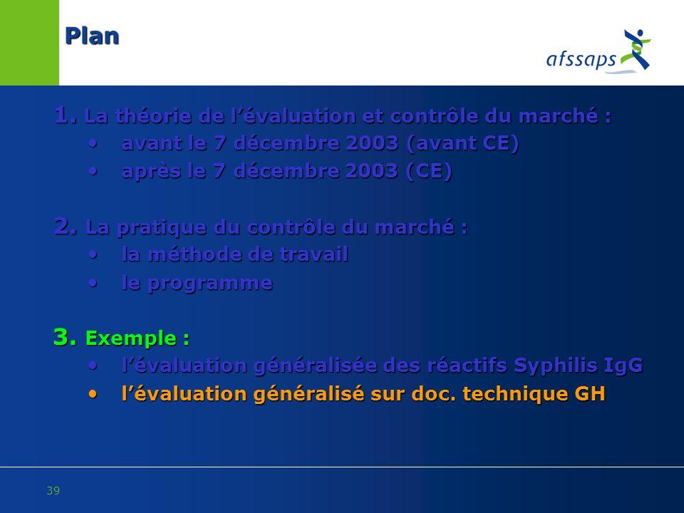 39 1. La théorie de lévaluation et contrôle du marché : avant le 7 décembre 2003 (avant CE) avant le 7 décembre 2003 (avant CE) après le 7 décembre 20