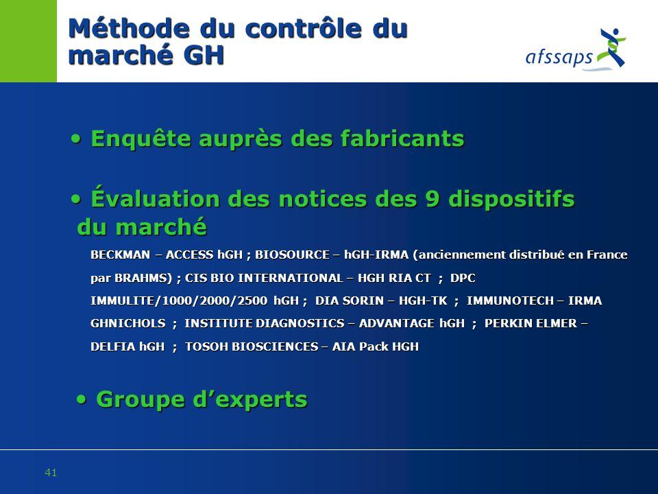 41 Méthode du contrôle du marché GH Enquête auprès des fabricants Enquête auprès des fabricants Évaluation des notices des 9 dispositifs Évaluation de