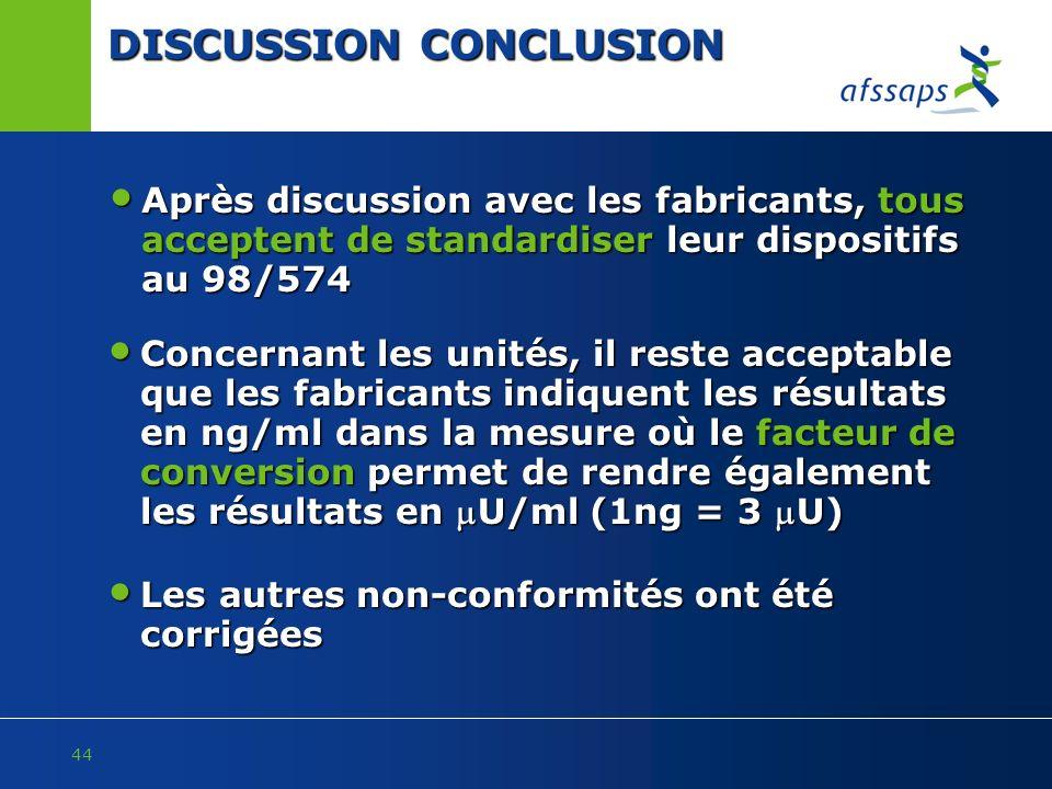 44 DISCUSSION CONCLUSION Après discussion avec les fabricants, tous acceptent de standardiser leur dispositifs au 98/574 Après discussion avec les fab