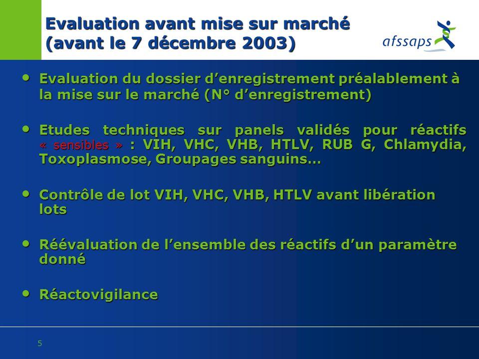 5 Evaluation avant mise sur marché (avant le 7 décembre 2003) Evaluation du dossier denregistrement préalablement à la mise sur le marché (N° denregis