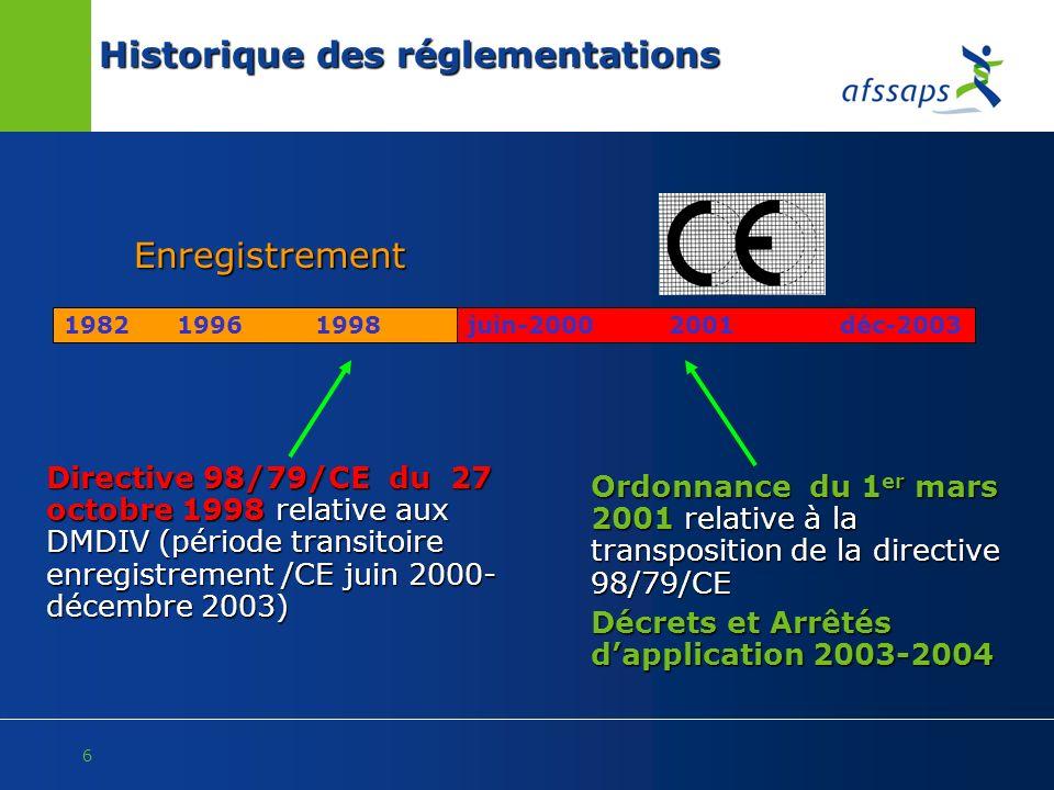 6 Historique des réglementations Ordonnance du 1 er mars 2001 relative à la transposition de la directive 98/79/CE Décrets et Arrêtés dapplication 200