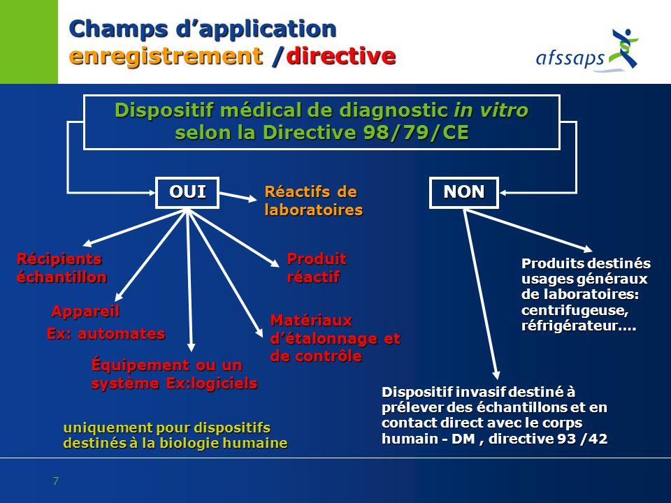 7 Dispositif médical de diagnostic in vitro selon la Directive 98/79/CE OUINON Produits destinés usages généraux de laboratoires: centrifugeuse, réfri