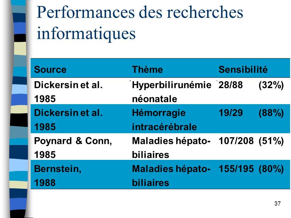 37 Bernstein, 1988 Maladies hépato- biliaires 155/195(80%) Poynard & Conn, 1985 Maladies hépato- biliaires 107/208(51%) SourceThèmeSensibilité Performances des recherches informatiques Dickersin et al.