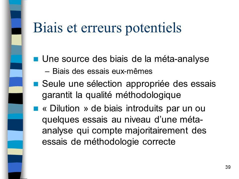 39 Biais et erreurs potentiels Une source des biais de la méta-analyse –Biais des essais eux-mêmes Seule une sélection appropriée des essais garantit la qualité méthodologique « Dilution » de biais introduits par un ou quelques essais au niveau dune méta- analyse qui compte majoritairement des essais de méthodologie correcte