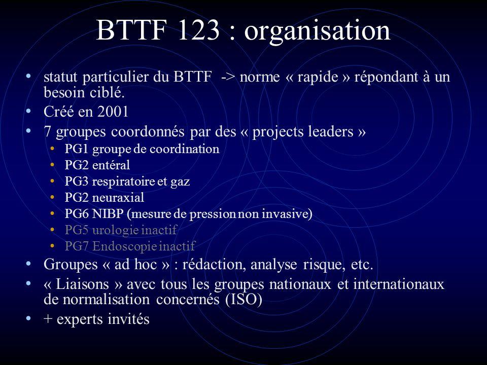 BTTF 123 : organisation statut particulier du BTTF -> norme « rapide » répondant à un besoin ciblé. Créé en 2001 7 groupes coordonnés par des « projec