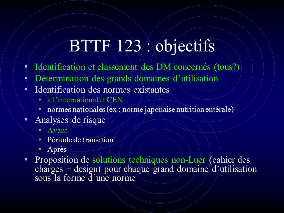BTTF 123 : objectifs Identification et classement des DM concernés (tous?) Détermination des grands domaines dutilisation Identification des normes ex