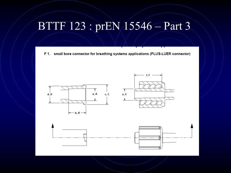BTTF 123 : prEN 15546 – Part 3