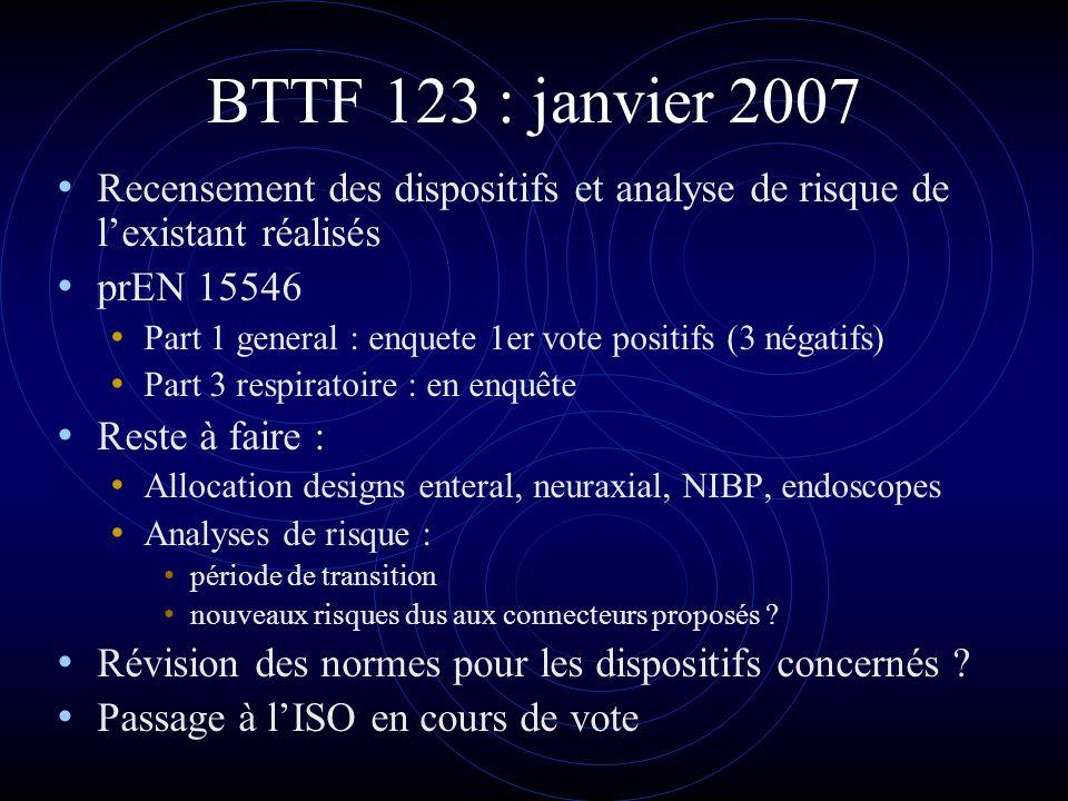 BTTF 123 : janvier 2007 Recensement des dispositifs et analyse de risque de lexistant réalisés prEN 15546 Part 1 general : enquete 1er vote positifs (