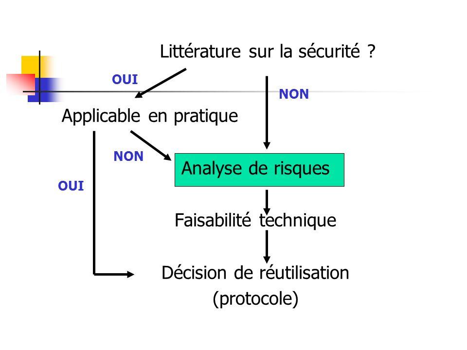 Littérature sur la sécurité ? Applicable en pratique Analyse de risques Faisabilité technique Décision de réutilisation (protocole) OUI NON