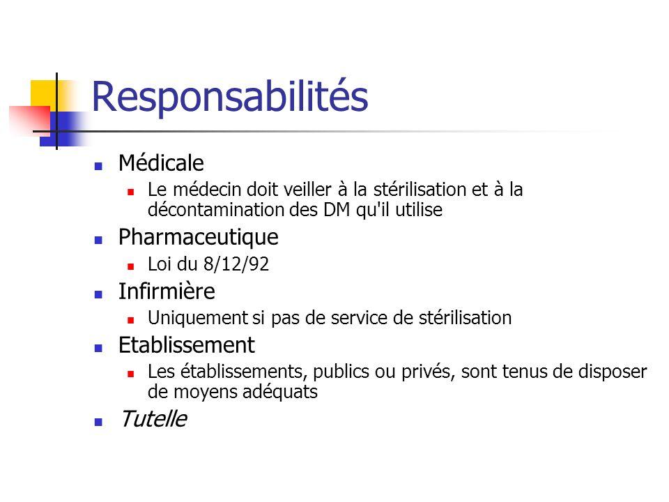 Responsabilités Médicale Le médecin doit veiller à la stérilisation et à la décontamination des DM qu il utilise Pharmaceutique Loi du 8/12/92 Infirmière Uniquement si pas de service de stérilisation Etablissement Les établissements, publics ou privés, sont tenus de disposer de moyens adéquats Tutelle