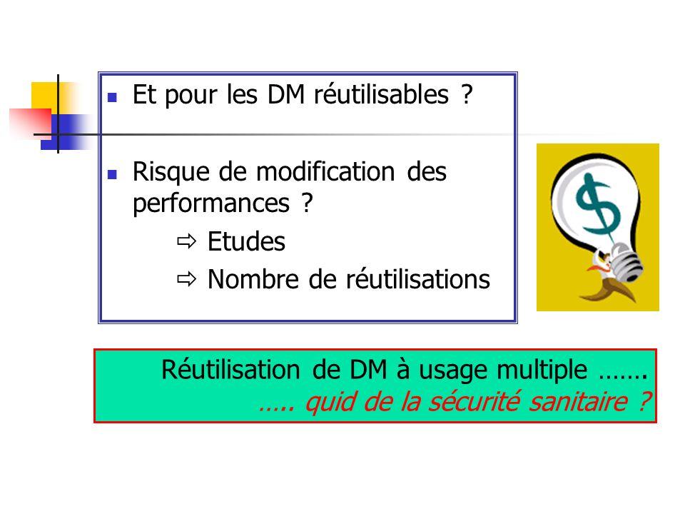 Et pour les DM réutilisables ? Risque de modification des performances ? Etudes Nombre de réutilisations Réutilisation de DM à usage multiple ……. …..