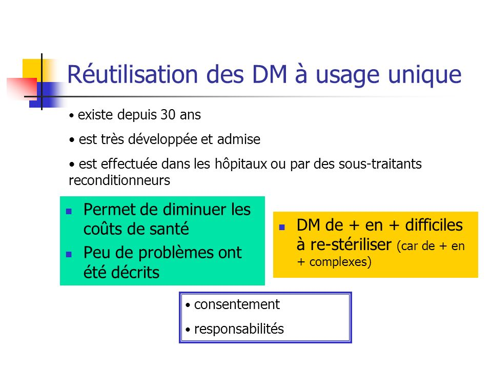 FDA Voir site internet +++ Reuse of Single Use Devices Edition du Guide sur le retraitement des DM à UU dans les hôpitaux