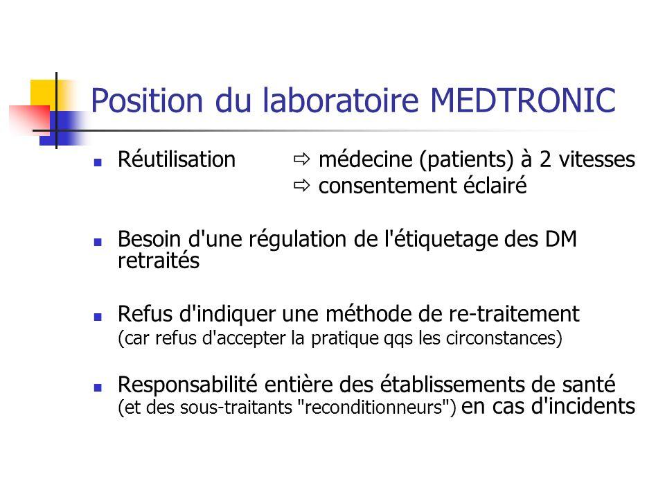 Position du laboratoire MEDTRONIC Réutilisation médecine (patients) à 2 vitesses consentement éclairé Besoin d'une régulation de l'étiquetage des DM r