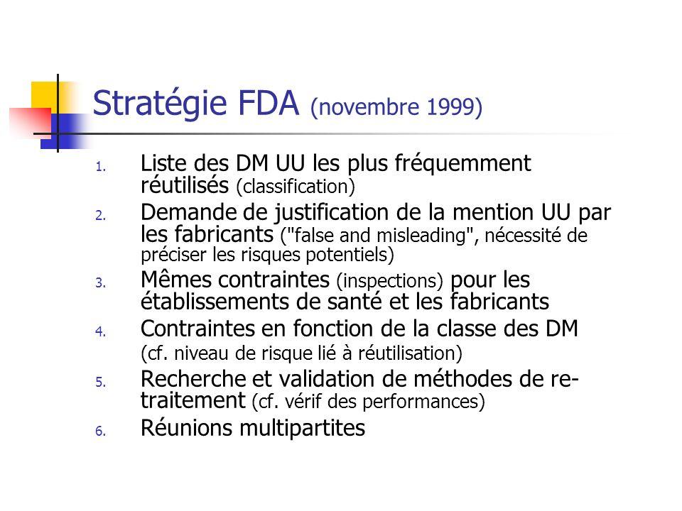 Stratégie FDA (novembre 1999) 1. Liste des DM UU les plus fréquemment réutilisés (classification) 2. Demande de justification de la mention UU par les