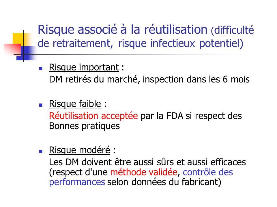Risque associé à la réutilisation ( difficulté de retraitement, risque infectieux potentiel) Risque important : DM retirés du marché, inspection dans