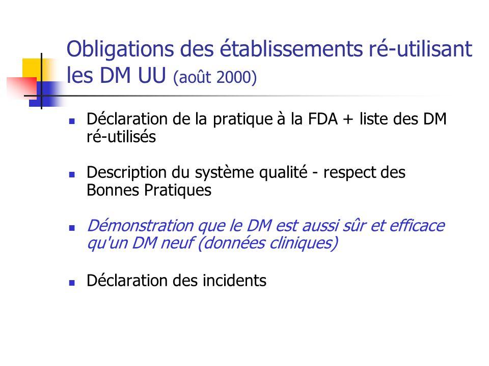 Obligations des établissements ré-utilisant les DM UU (août 2000) Déclaration de la pratique à la FDA + liste des DM ré-utilisés Description du système qualité - respect des Bonnes Pratiques Démonstration que le DM est aussi sûr et efficace qu un DM neuf (données cliniques) Déclaration des incidents