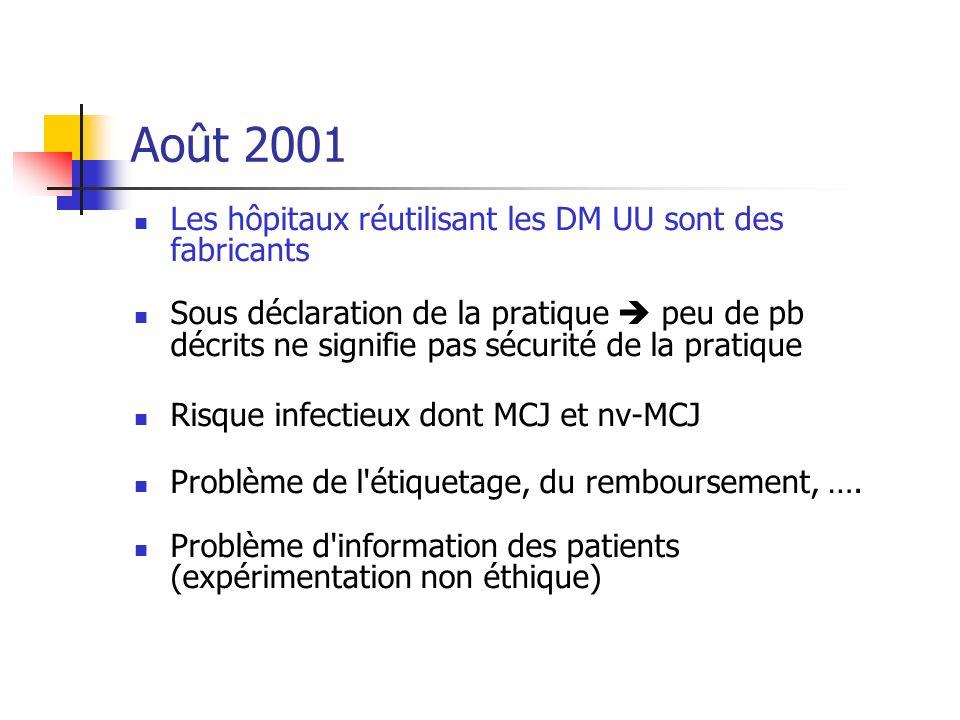 Août 2001 Les hôpitaux réutilisant les DM UU sont des fabricants Sous déclaration de la pratique peu de pb décrits ne signifie pas sécurité de la pratique Risque infectieux dont MCJ et nv-MCJ Problème de l étiquetage, du remboursement, ….
