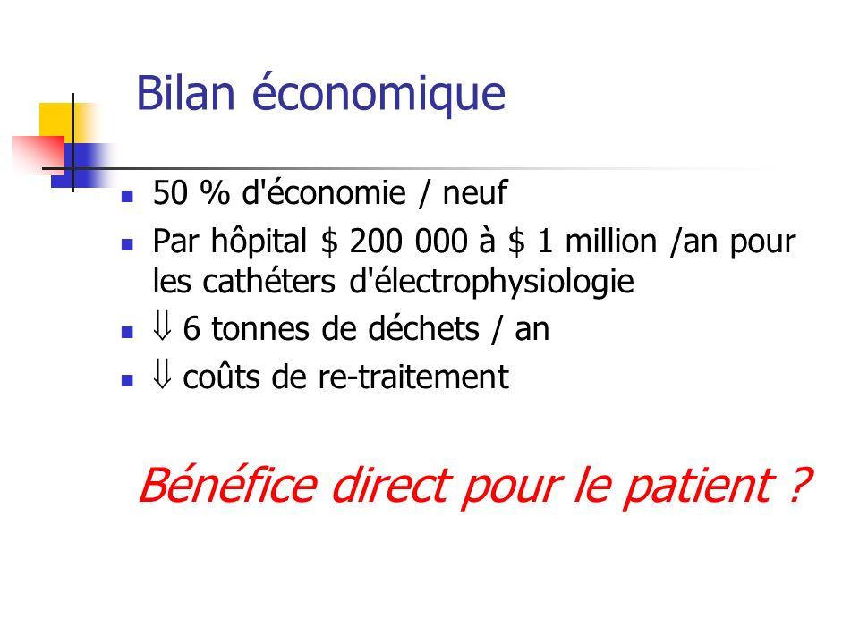Bilan économique 50 % d économie / neuf Par hôpital $ 200 000 à $ 1 million /an pour les cathéters d électrophysiologie 6 tonnes de déchets / an coûts de re-traitement Bénéfice direct pour le patient ?